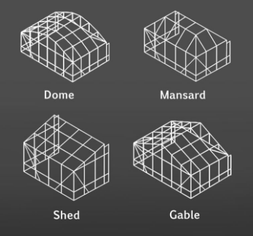 A photo of basic screen enclosure forms and construction styles.